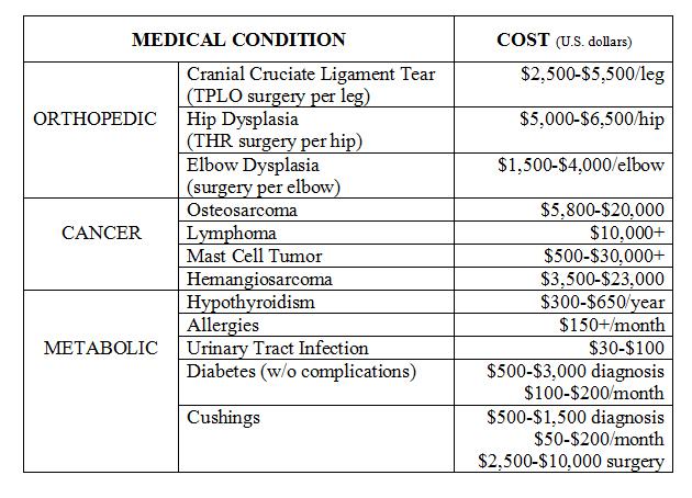 HAHD_Cost_Figure1